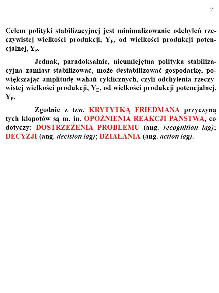 6 DYGRESJA: ZAŁOŻENIA MODELU IS-LM; CD.B.