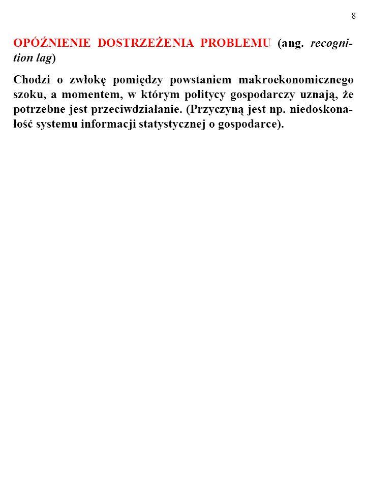 8 OPÓŹNIENIE DOSTRZEŻENIA PROBLEMU (ang.