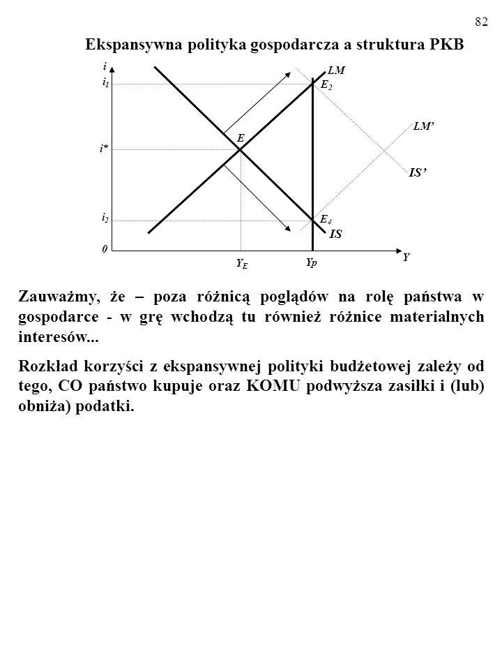81 Ekspansywna polityka gospodarcza a struktura PKB Na przykład, prowadząc politykę fiskalną można zmniejszyć lub zwiększyć udział państwa w tworzeniu PKB...