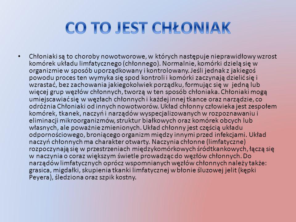 http://onkologia.org.pl/chloniaki/ http://www.onkologia.neostrada.pl/chloniak.h tm http://hematoonkologia.pl/info-o- chorobach/chloniaki-ziarnica-zlosliwa http://www.skutecznylekarz.pl/choroba/chlon iaki/138/C.html