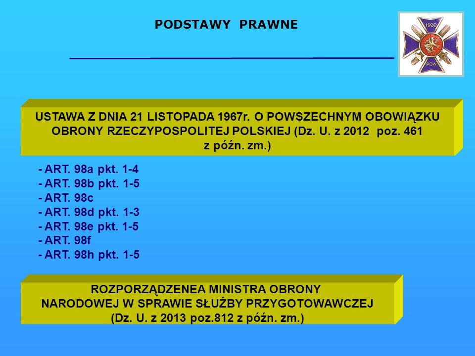 ROZPORZĄDZENEA MINISTRA OBRONY NARODOWEJ W SPRAWIE SŁUŻBY PRZYGOTOWAWCZEJ (Dz. U. z 2013 poz.812 z późn. zm.) PODSTAWY PRAWNE - ART. 98a pkt. 1-4 - AR