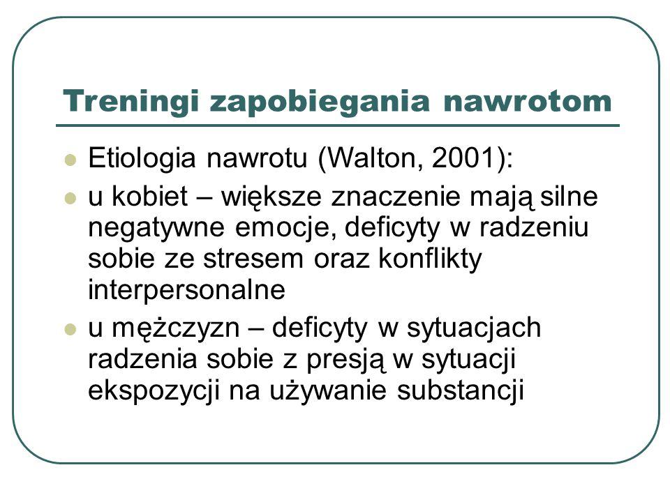 Treningi zapobiegania nawrotom Etiologia nawrotu (Walton, 2001): u kobiet – większe znaczenie mają silne negatywne emocje, deficyty w radzeniu sobie ze stresem oraz konflikty interpersonalne u mężczyzn – deficyty w sytuacjach radzenia sobie z presją w sytuacji ekspozycji na używanie substancji