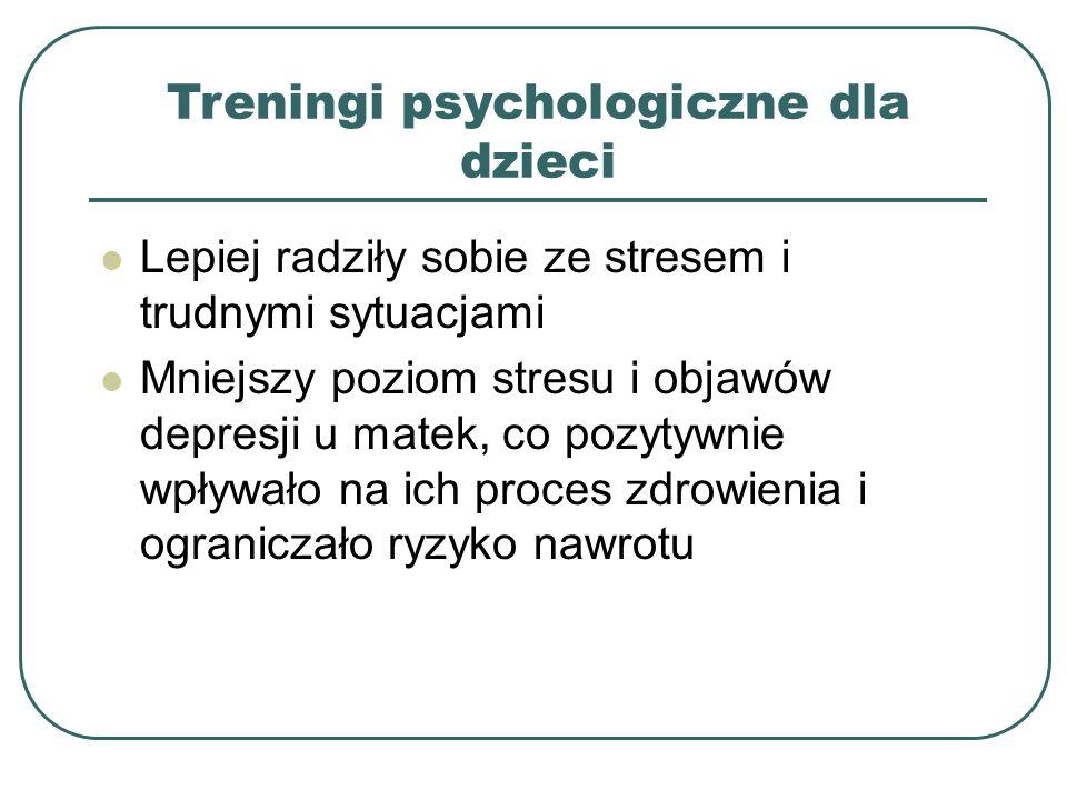 Treningi psychologiczne dla dzieci Lepiej radziły sobie ze stresem i trudnymi sytuacjami Mniejszy poziom stresu i objawów depresji u matek, co pozytywnie wpływało na ich proces zdrowienia i ograniczało ryzyko nawrotu