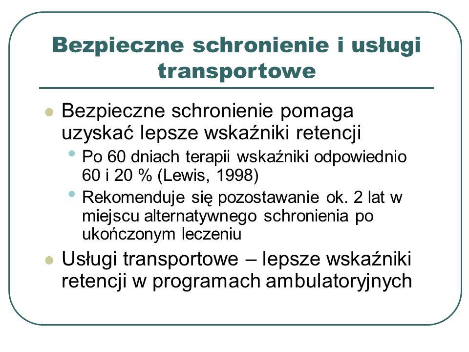 Bezpieczne schronienie i usługi transportowe Bezpieczne schronienie pomaga uzyskać lepsze wskaźniki retencji Po 60 dniach terapii wskaźniki odpowiednio 60 i 20 % (Lewis, 1998) Rekomenduje się pozostawanie ok.