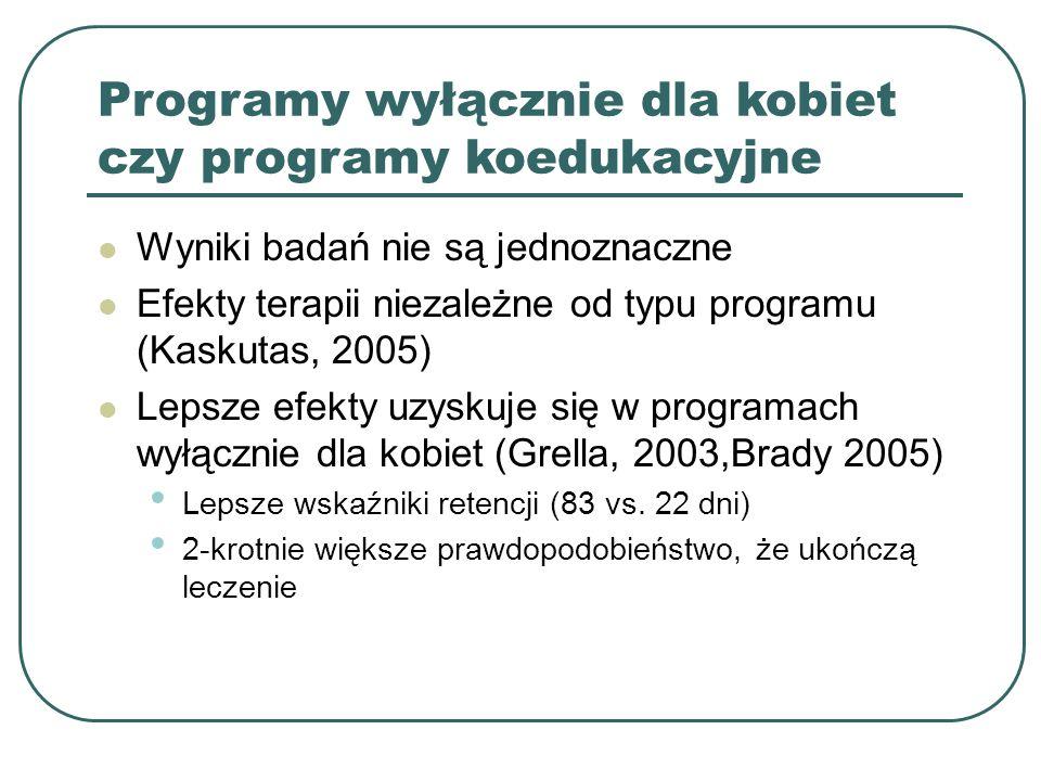 Programy wyłącznie dla kobiet czy programy koedukacyjne Wyniki badań nie są jednoznaczne Efekty terapii niezależne od typu programu (Kaskutas, 2005) Lepsze efekty uzyskuje się w programach wyłącznie dla kobiet (Grella, 2003,Brady 2005) Lepsze wskaźniki retencji (83 vs.