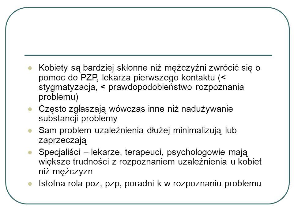 Okoliczności sprzyjające podjęciu leczenia przez kobiety i mężczyzn Kobiety Ciąża Doświadczenie przemocy fizycznej Problemy prawne (Walton- Moss, 2006) Depresja Mężczyźni Presja rodziny Brak zgody partnera życiowego na nadużywanie substancji (Grella, 1999)