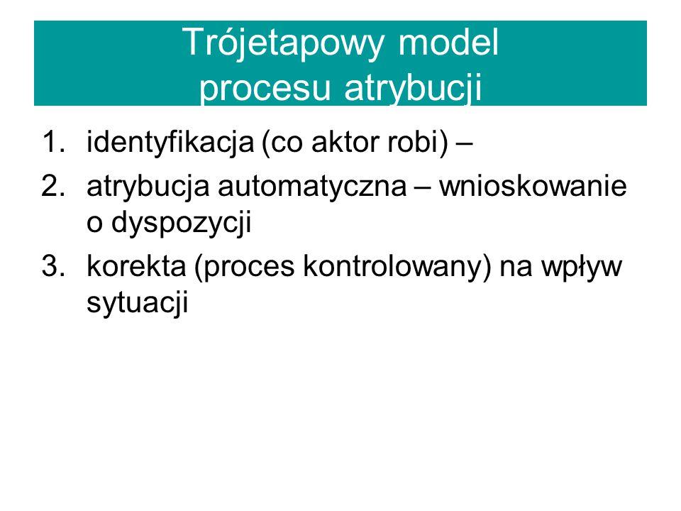 Trójetapowy model procesu atrybucji 1.identyfikacja (co aktor robi) – 2.atrybucja automatyczna – wnioskowanie o dyspozycji 3.korekta (proces kontrolowany) na wpływ sytuacji