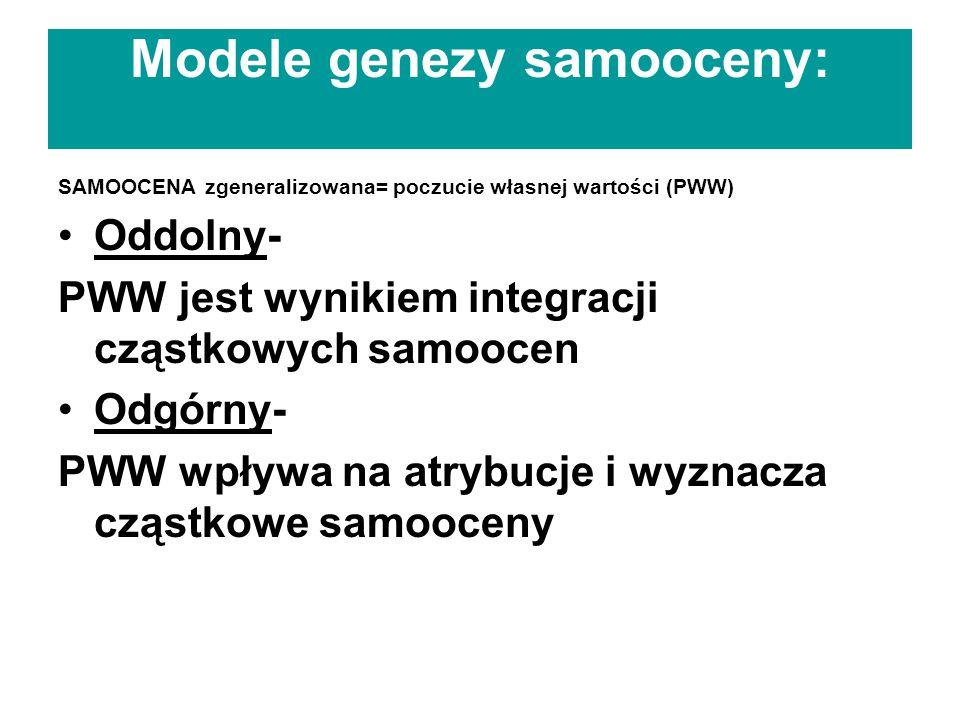 Modele genezy samooceny: SAMOOCENA zgeneralizowana= poczucie własnej wartości (PWW) Oddolny- PWW jest wynikiem integracji cząstkowych samoocen Odgórny- PWW wpływa na atrybucje i wyznacza cząstkowe samooceny