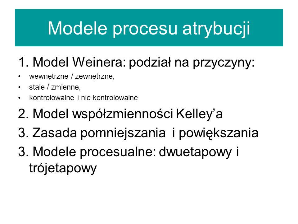 Modele procesu atrybucji 1.