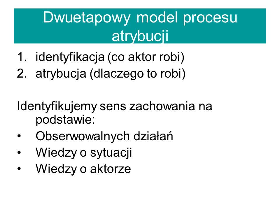 Dwuetapowy model procesu atrybucji 1.identyfikacja (co aktor robi) 2.atrybucja (dlaczego to robi) Identyfikujemy sens zachowania na podstawie: Obserwowalnych działań Wiedzy o sytuacji Wiedzy o aktorze