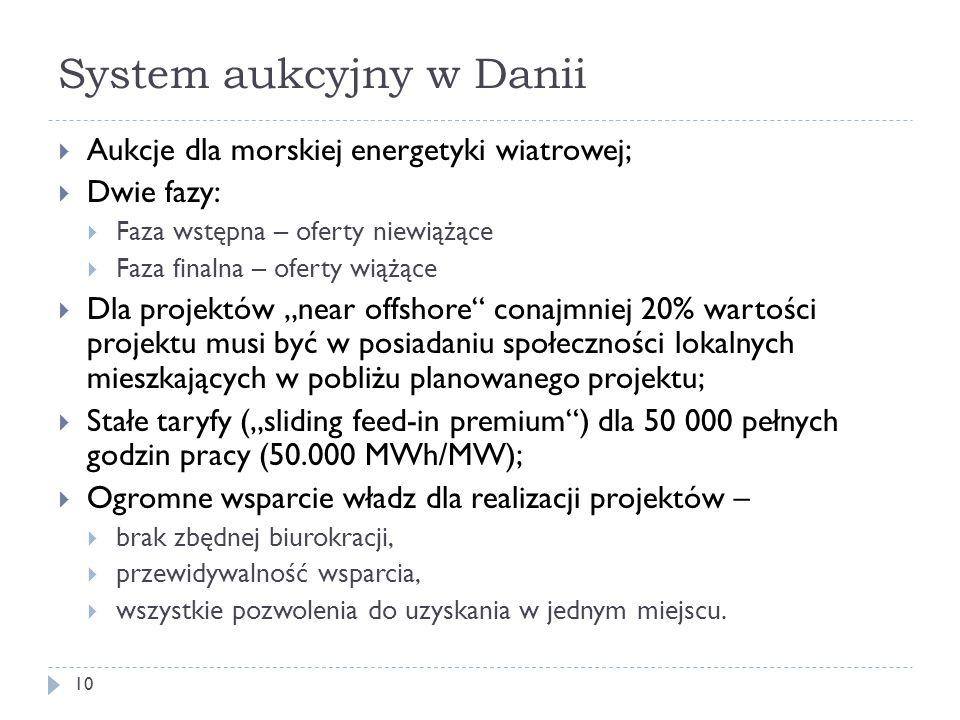 System aukcyjny w Danii 10  Aukcje dla morskiej energetyki wiatrowej;  Dwie fazy:  Faza wstępna – oferty niewiążące  Faza finalna – oferty wiążące