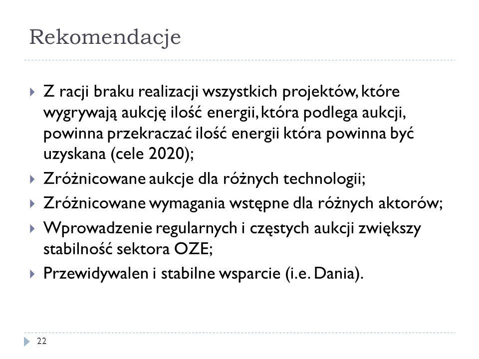 Rekomendacje 22  Z racji braku realizacji wszystkich projektów, które wygrywają aukcję ilość energii, która podlega aukcji, powinna przekraczać ilość