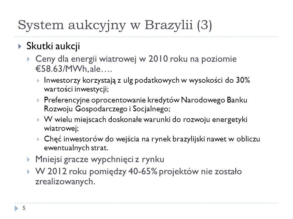System aukcyjny w Brazylii (3) 5  Skutki aukcji  Ceny dla energii wiatrowej w 2010 roku na poziomie €58.63/MWh, ale….  Inwestorzy korzystają z ulg