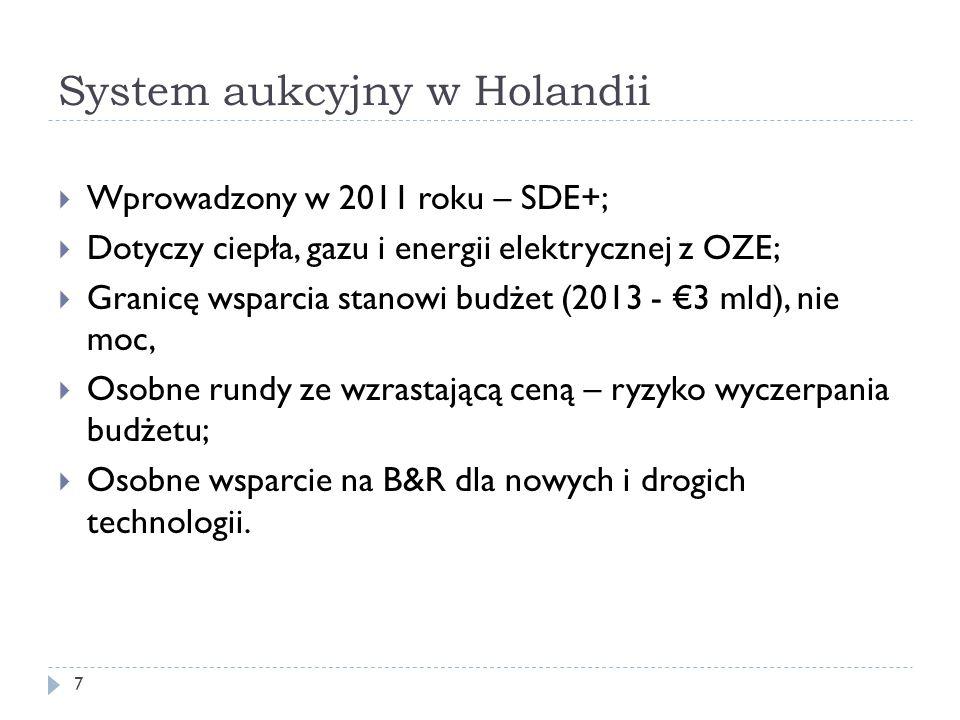 System aukcyjny w Holandii 7  Wprowadzony w 2011 roku – SDE+;  Dotyczy ciepła, gazu i energii elektrycznej z OZE;  Granicę wsparcia stanowi budżet