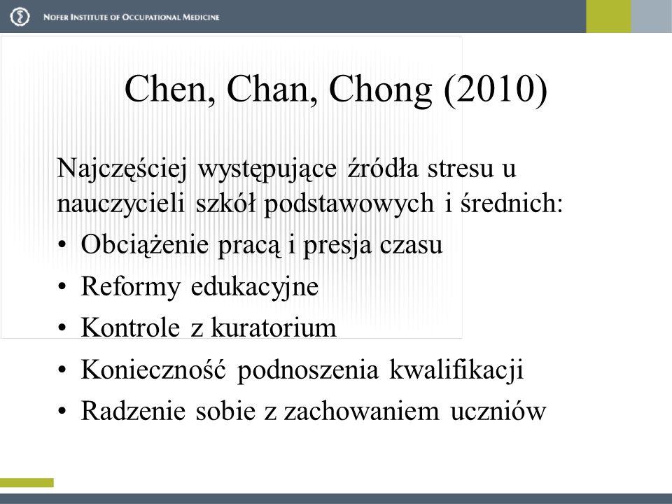 Chen, Chan, Chong (2010) Najczęściej występujące źródła stresu u nauczycieli szkół podstawowych i średnich: Obciążenie pracą i presja czasu Reformy ed