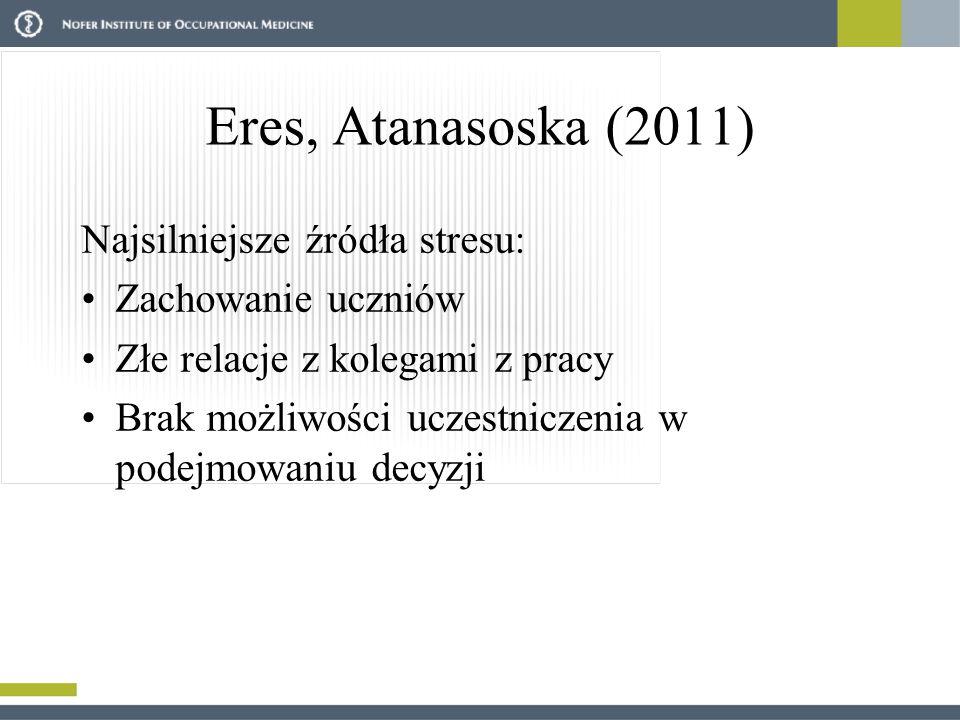 Eres, Atanasoska (2011) Najsilniejsze źródła stresu: Zachowanie uczniów Złe relacje z kolegami z pracy Brak możliwości uczestniczenia w podejmowaniu d