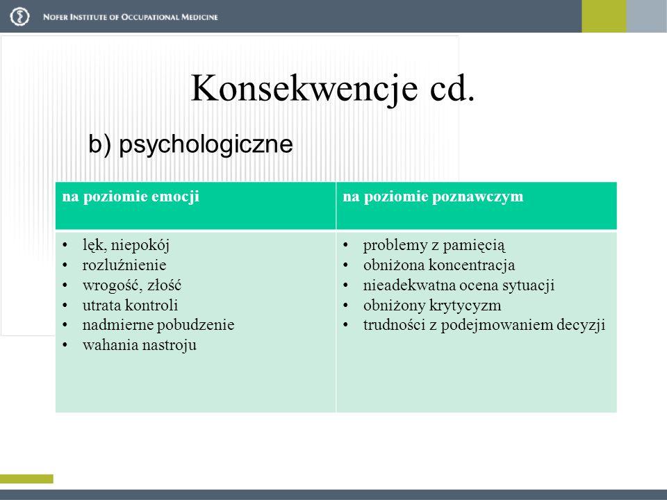 Konsekwencje cd. b) psychologiczne na poziomie emocjina poziomie poznawczym lęk, niepokój rozluźnienie wrogość, złość utrata kontroli nadmierne pobudz
