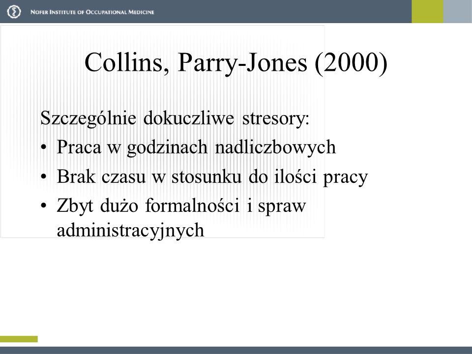 Collins, Parry-Jones (2000) Szczególnie dokuczliwe stresory: Praca w godzinach nadliczbowych Brak czasu w stosunku do ilości pracy Zbyt dużo formalnoś