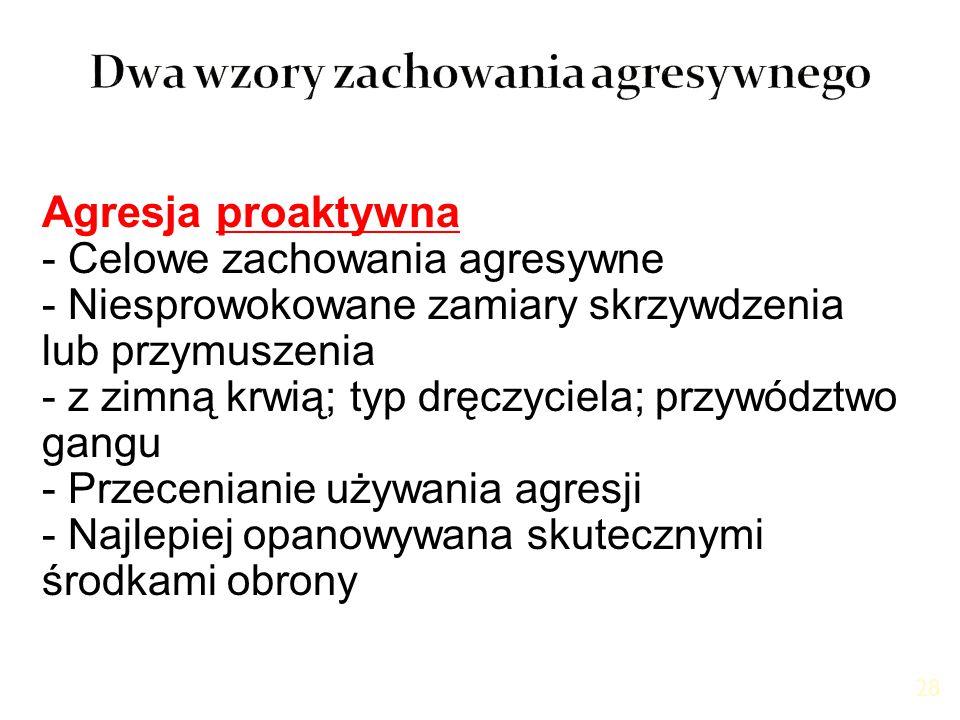 28 Agresja proaktywna - Celowe zachowania agresywne - Niesprowokowane zamiary skrzywdzenia lub przymuszenia - z zimną krwią; typ dręczyciela; przywódz