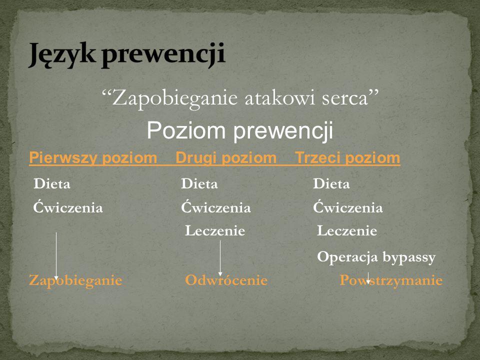 """""""Zapobieganie atakowi serca"""" Poziom prewencji Pierwszy poziom Drugi poziom Trzeci poziom Dieta Dieta Dieta Ćwiczenia Ćwiczenia Ćwiczenia Leczenie Lecz"""