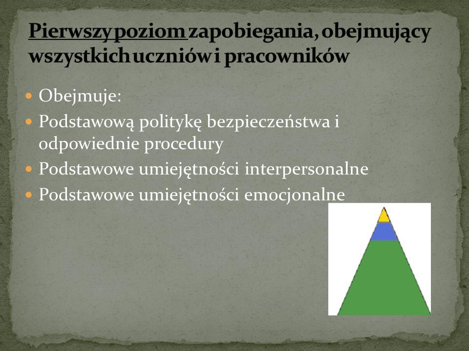 Obejmuje: Podstawową politykę bezpieczeństwa i odpowiednie procedury Podstawowe umiejętności interpersonalne Podstawowe umiejętności emocjonalne