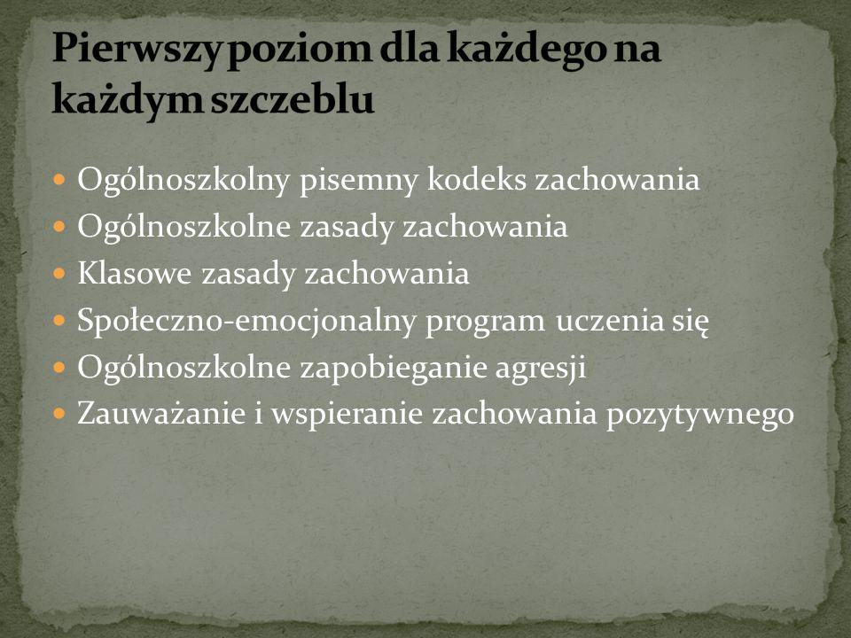 Ogólnoszkolny pisemny kodeks zachowania Ogólnoszkolne zasady zachowania Klasowe zasady zachowania Społeczno-emocjonalny program uczenia się Ogólnoszko