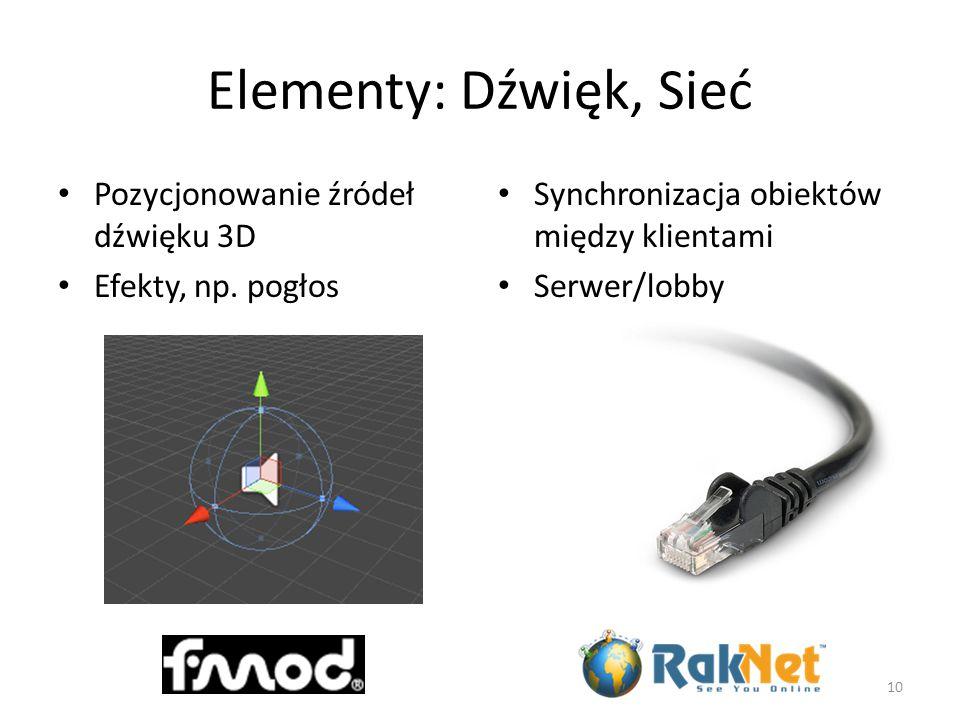Elementy: Dźwięk, Sieć Pozycjonowanie źródeł dźwięku 3D Efekty, np.