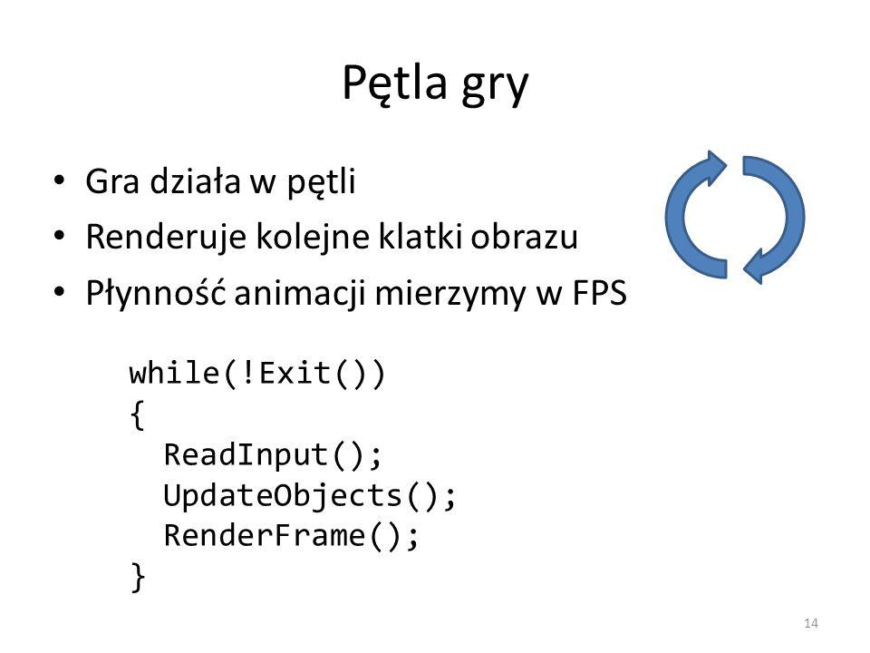 Pętla gry Gra działa w pętli Renderuje kolejne klatki obrazu Płynność animacji mierzymy w FPS 14 while(!Exit()) { ReadInput(); UpdateObjects(); RenderFrame(); }