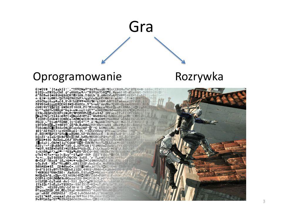 Gra Gra składa się z: KoduZasobów 4