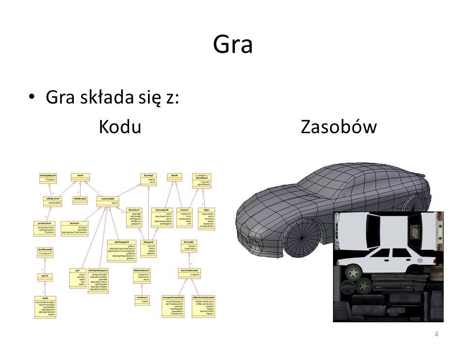Wydajność Wydajność jest kluczowa (na niższych warstwach) – Język C++ – Specyficzne techniki: architektura komponentowa, Data-Oriented Design Programowanie równoległe 15 CPU 1 CPU 2 CPU 3 CPU 4 GPU