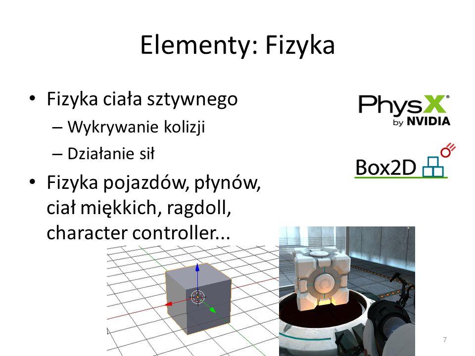Elementy: Fizyka Fizyka ciała sztywnego – Wykrywanie kolizji – Działanie sił Fizyka pojazdów, płynów, ciał miękkich, ragdoll, character controller...