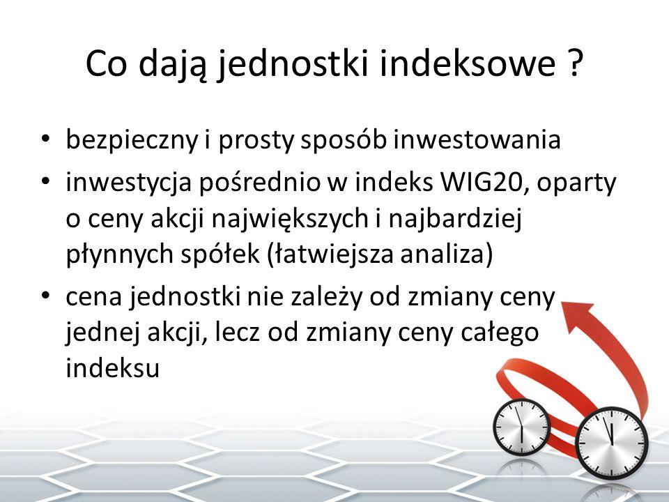 Cena jednostek ideksowych cena jednostki= wartość indeksu WIG20*0.1zł