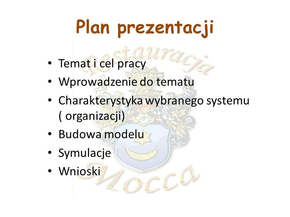 Plan prezentacji Temat i cel pracy Wprowadzenie do tematu Charakterystyka wybranego systemu ( organizacji) Budowa modelu Symulacje Wnioski