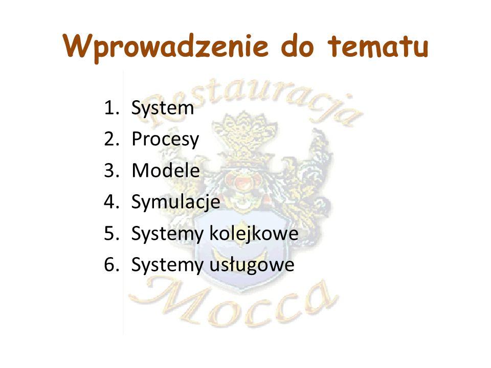 Wprowadzenie do tematu 1.System 2.Procesy 3.Modele 4.Symulacje 5.Systemy kolejkowe 6.Systemy usługowe