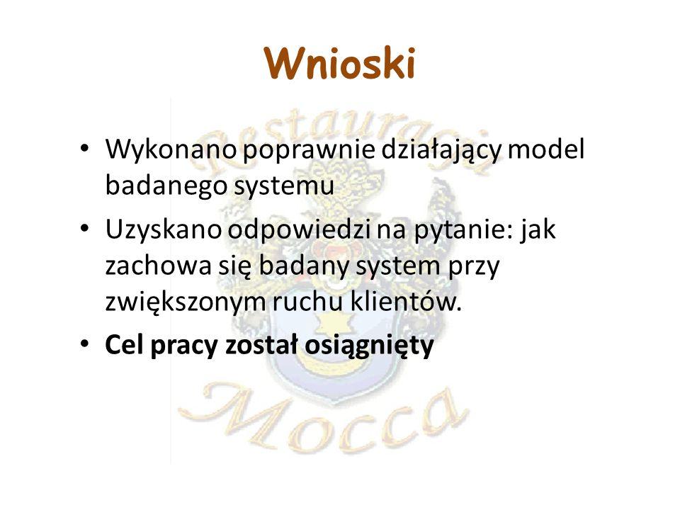 Wnioski Wykonano poprawnie działający model badanego systemu Uzyskano odpowiedzi na pytanie: jak zachowa się badany system przy zwiększonym ruchu klie