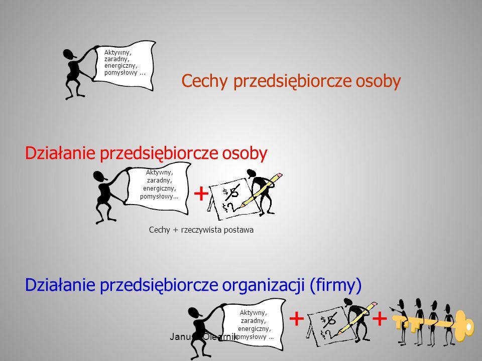 Cechy przedsiębiorcze osoby Działanie przedsiębiorcze osoby Działanie przedsiębiorcze organizacji (firmy) Aktywny, zaradny, energiczny, pomysłowy... A