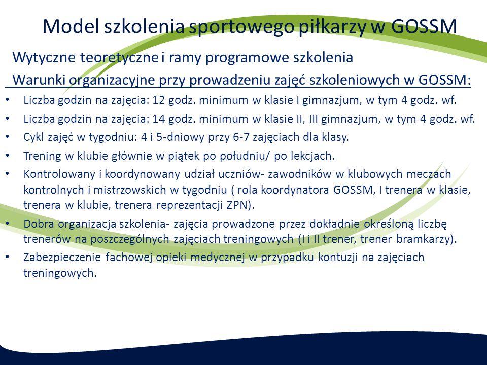 Wskazania metodyczne do treningu w GOSSM: Trening zawsze ukierunkowany na główny temat jaki wynika z planu szkoleniowego.