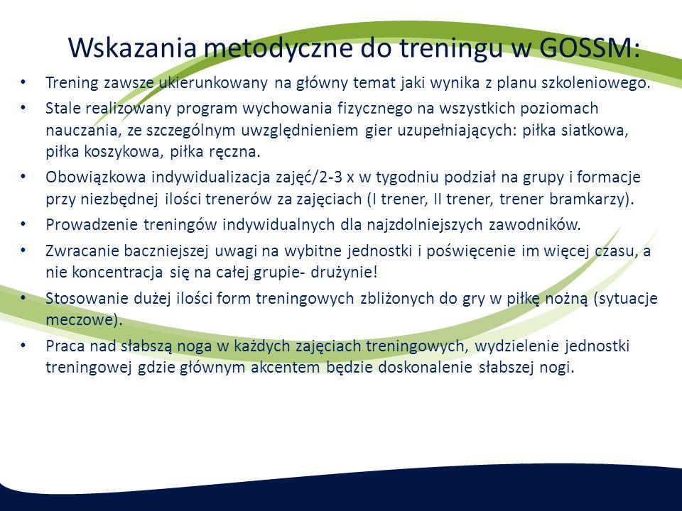 Wskazania metodyczne do treningu w GOSSM: Trening zawsze ukierunkowany na główny temat jaki wynika z planu szkoleniowego. Stale realizowany program wy