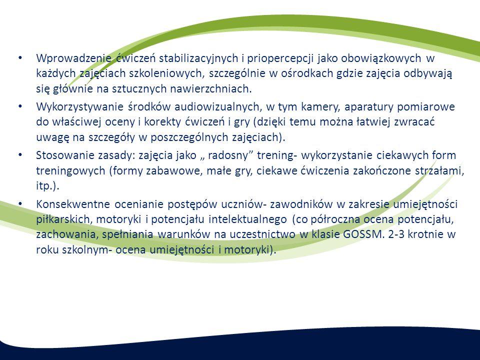TERMINY NABORU DO KLAS GIMNAZJALNYCH ORAZ LICEALNYCH OSSM Testy naborowe do Gimnazjum odbędą się: 4.03.2015 (środa) godz.