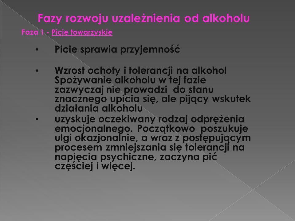 Fazy rozwoju uzależnienia od alkoholu Faza 1 - Picie towarzyskie Picie sprawia przyjemność Wzrost ochoty i tolerancji na alkohol Spożywanie alkoholu w
