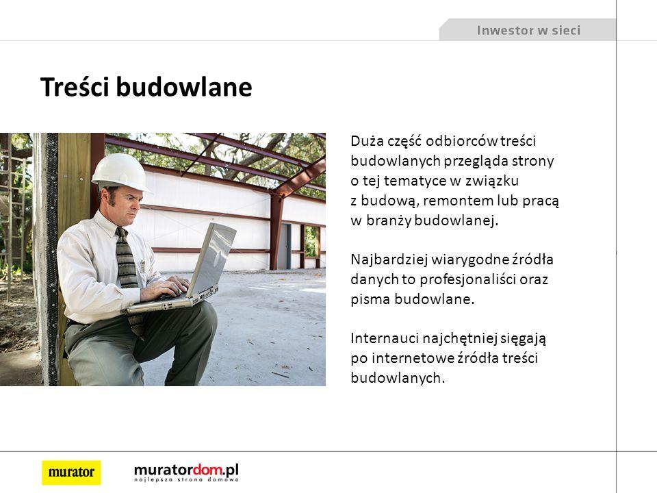 Treści budowlane Duża część odbiorców treści budowlanych przegląda strony o tej tematyce w związku z budową, remontem lub pracą w branży budowlanej.