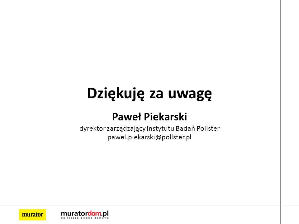 Dziękuję za uwagę Paweł Piekarski dyrektor zarządzający Instytutu Badań Pollster pawel.piekarski@pollster.pl