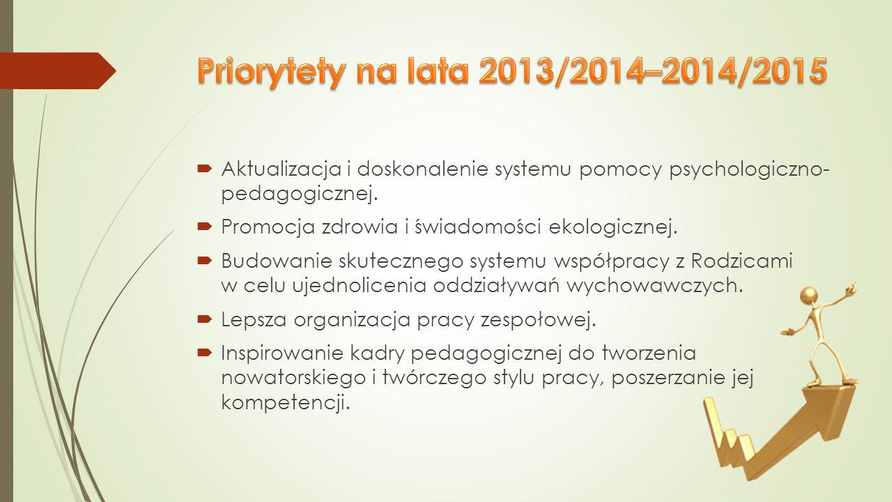  Aktualizacja i doskonalenie systemu pomocy psychologiczno- pedagogicznej.
