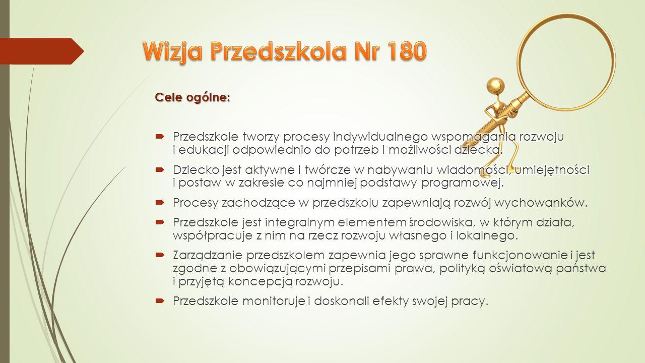  Inicjatywy na rzecz środowiska przyrodniczego i społecznego.