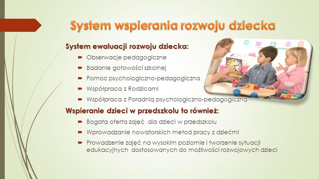 Budowanie i realizacji koncepcji pracy przedszkola.