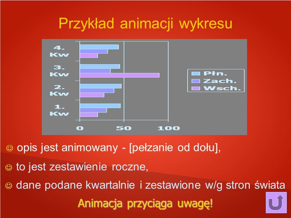 opis jest animowany - [pełzanie od dołu], Animacja przyciąga uwagę.