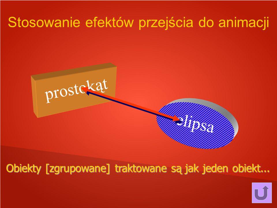 prostokąt e l i p s a Obiekty [zgrupowane] traktowane są jak jeden obiekt... Stosowanie efektów przejścia do animacji