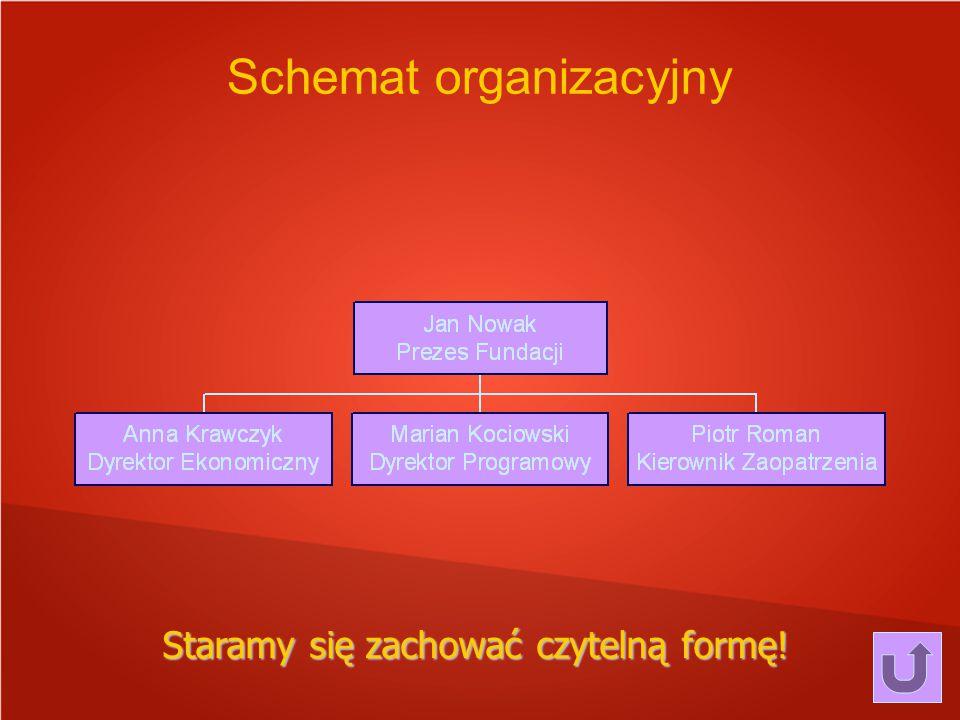 Staramy się zachować czytelną formę! Schemat organizacyjny