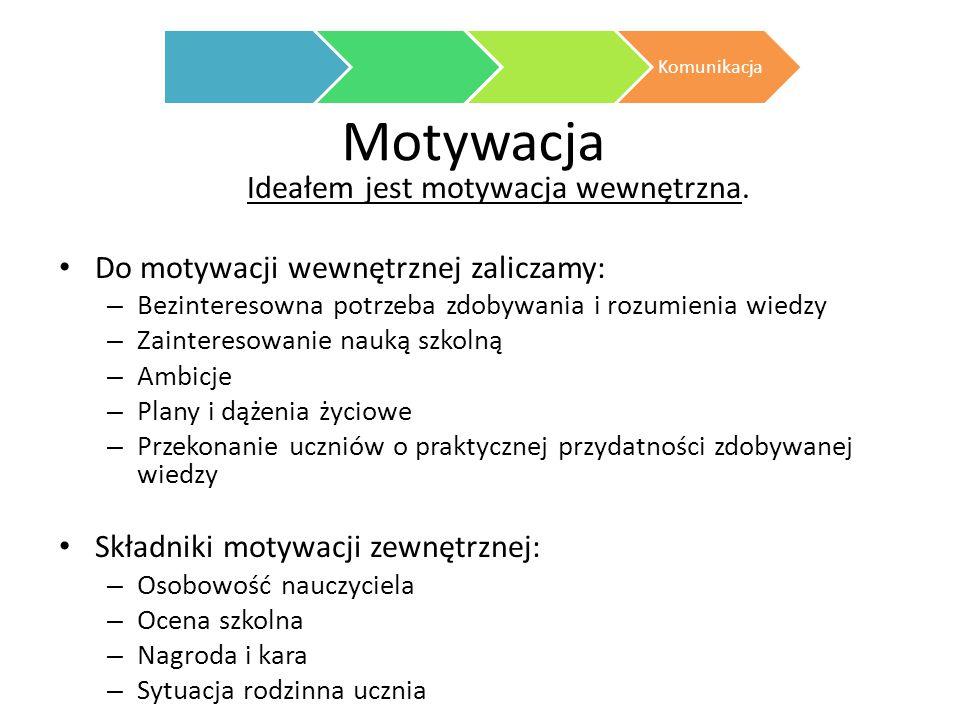 Ideałem jest motywacja wewnętrzna. Do motywacji wewnętrznej zaliczamy: – Bezinteresowna potrzeba zdobywania i rozumienia wiedzy – Zainteresowanie nauk