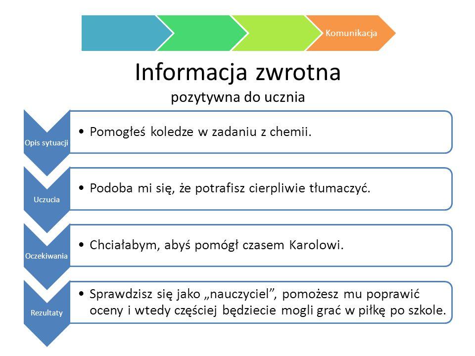 Informacja zwrotna pozytywna do ucznia Opis sytuacji Pomogłeś koledze w zadaniu z chemii. Uczucia Podoba mi się, że potrafisz cierpliwie tłumaczyć. Oc